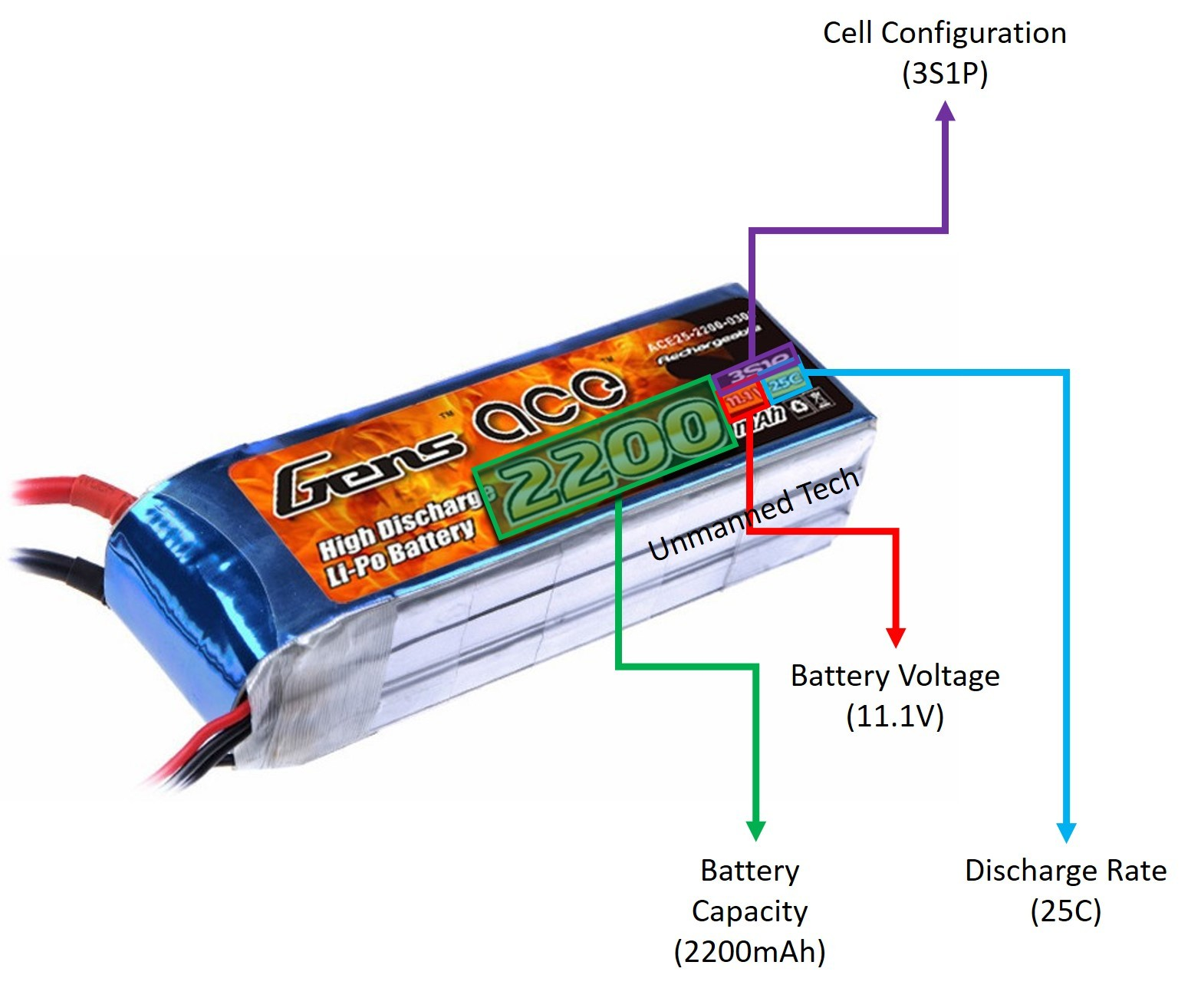 How Are Batteries Made >> Lipo Batteries